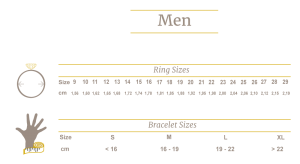 Guide Size Men